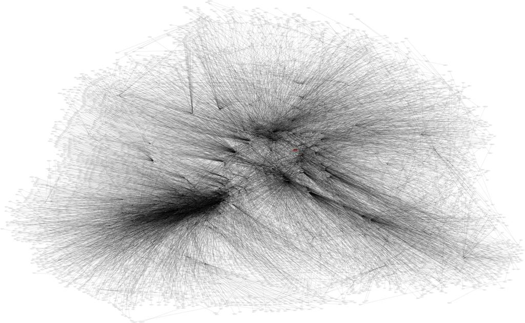 reposdigraph-dot_-neato-1024